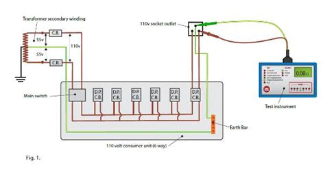 testing low voltage wires testing reduced low voltage electrical installations