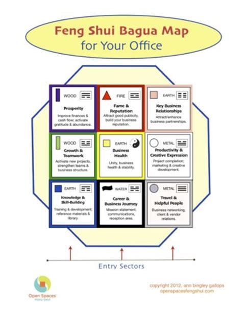 feng shui office desk placement business feng shui the bagua map for your office open