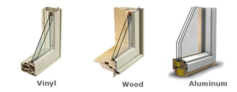 types of window frames for houses window material window types