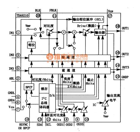 integrated circuit box definition integrated circuit box definition 28 images tda4660 tda4660v2 integrated block box circuits