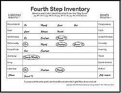 Aa Back To Basics It S All About Saving Lives Fourth Step Inventory Template