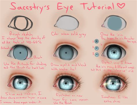 tutorial drawing watercolor eye tutorial by saccstry on deviantart