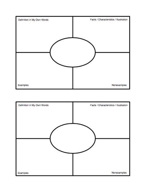 frayer model vocabulary graphic organizer goalbook