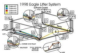 jayco pop up lift system diagram best rv review
