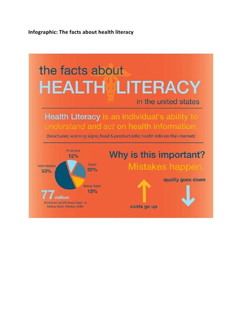 health literacy infographics phpr infographic the facts about health literacy
