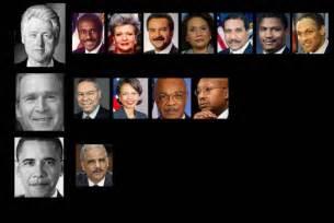 hispanic cabinet member bush clinton still lead president obama in black cabinet