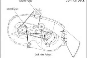 ottawa wiring diagrams repair manuals and image wiring diagrams