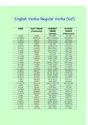 Time Table Chart 1 100 English Worksheet Regular Verb Chart