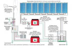 wind power schematic get free image about wiring diagram