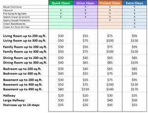 price list cleaning solutions