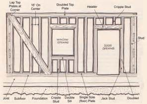 basic wall framing diagram play house ideas