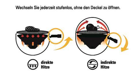 Richtig Grillen Mit Gas 6317 by Schweizer Innovation Sunset Bbq Grillen Bbq