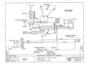 dunn wiring diagram techunick biz