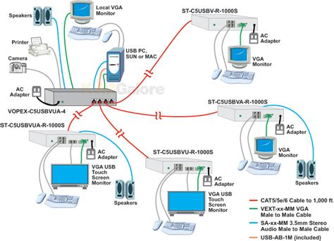 wiring diagram for cat6 cable usb type c wiring diagram