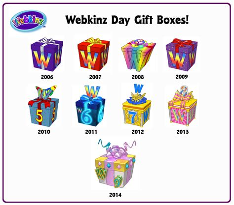 throwback thursday s day gift throwback thursday webkinz day gift boxes and trophies wkn webkinz newz