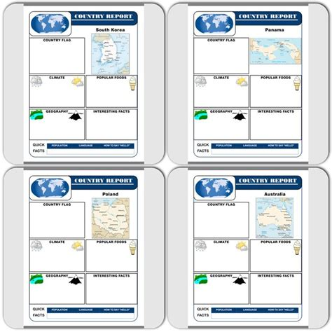 country report template 1000 images about social studies on