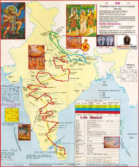 travel route map probable travel route map of 14 years vas performed by