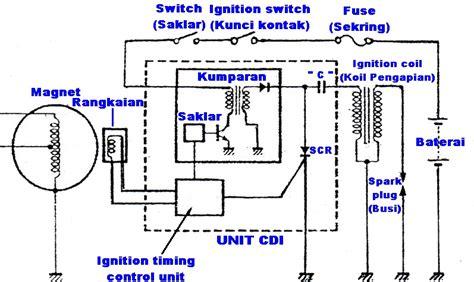 autotronik rangkaian  pengapian cdi