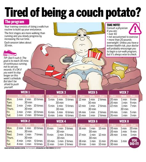 from couch potato to fit tips to go from couch potato to a sleek runner fitness