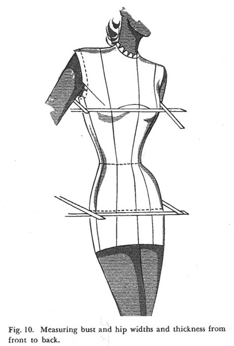 dress design hillhouse body scanning for the people cloth habit