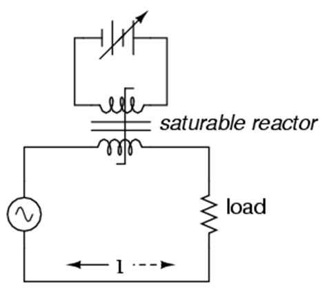 saturable reactor define images