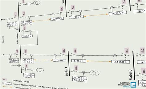 Mba After Engineering Scope by Electrical Engineering Articles Sh3 Me