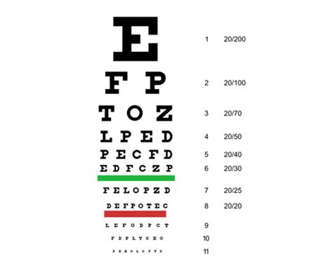 eye test specsavers home visit eye test keywordtown