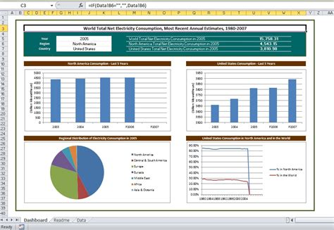 Template Dashboard publishing of excel dashboards on the data