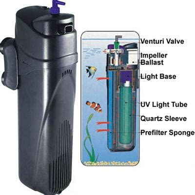 Pompa Aquarium 5 Watt 5 watt submariner uv sterilizer by jbj acrylic aquariums