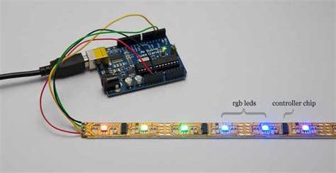 Addressable Led Controller - addressable rgb led strips and controllers 171 dangerous