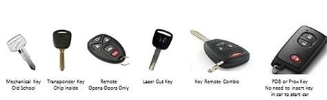 Types Of Car Door Handles by Locksmith Plano Tx A C R Lock Key Locksmith