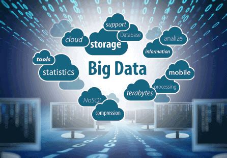 how to a big how to analyze big data to get results tlists