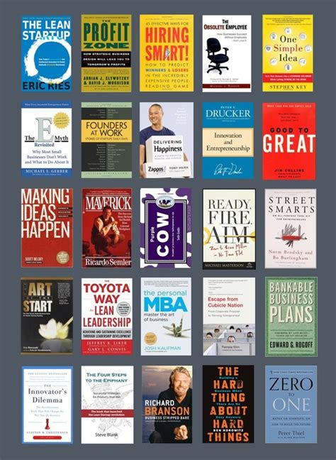 How To Get Into Top Mba Book by Top 150 Best Books For What Successful Read