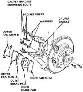 All Of The Following Are Typical Brake System Warning Light Switch Locations Except Replacing Brake Pads Or Shoes