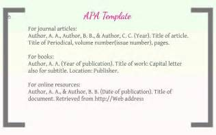 citing your sources apa style
