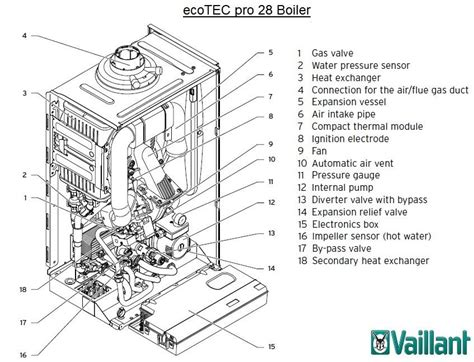 wiring diagram for vaillant ecotec pro 28 28 images