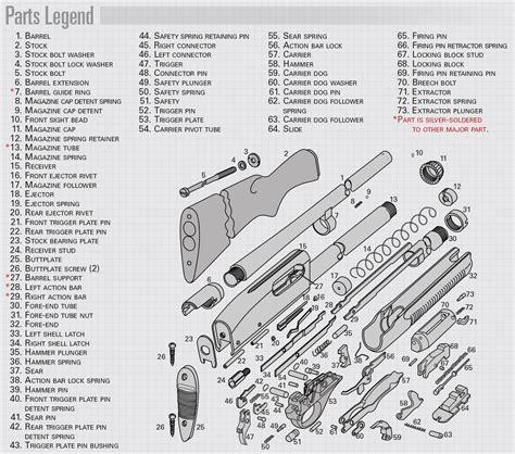 remington 870 diagram american rifleman exploded view remington model 870 shotgun