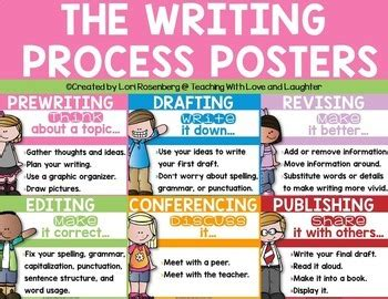 printable quiz on the writing process writing process posters by teaching with love and laughter