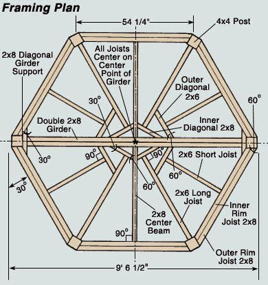 Hexagon Building Plans by Hexagon Gazebo Plans Search Build Do Draw