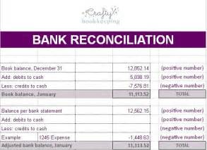 bank reconciliation template uk 20 best images about bank reconciliation statement