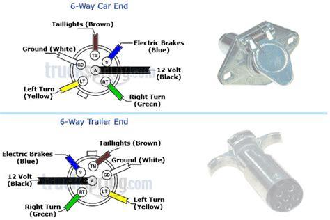 trailer plug wiring diagram