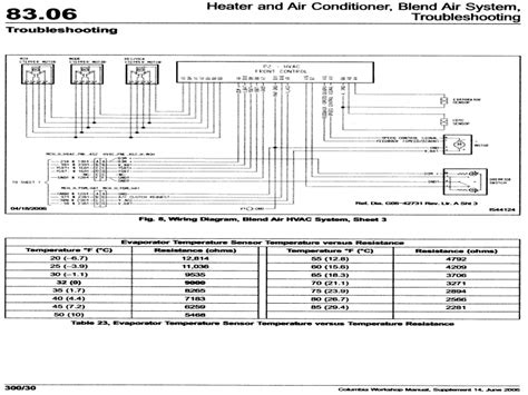 2000 freightliner columbia ac wiring diagram wiring forums