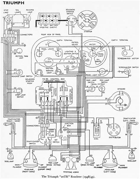 wilkinson b wiring diagram wiring diagram