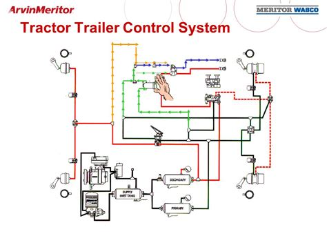 grote trailer wiring diagram grote truck lighting wiring