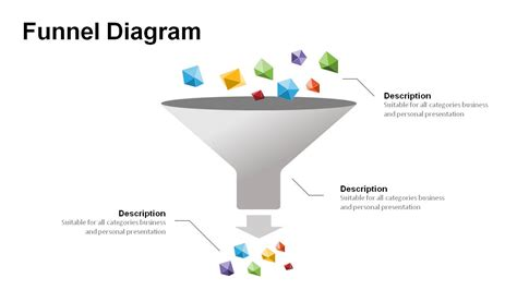 funnel diagram powerpoint template funnel diagram templates for powerpoint powerslides