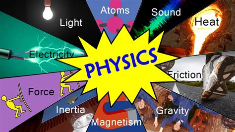 to physics introduction to physics physics in everyday
