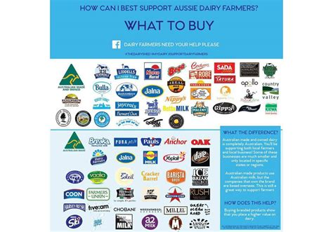 Brands To Buy by The Milk Brands You Should Buy To Support Farmers The