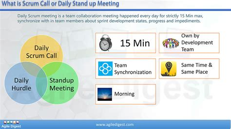 Daily Scrum Call Or Stand Up Meeting Agile Digest Scrum Daily Standup Template