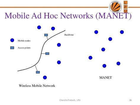 mobile ad hoc networking lecture 1 mobile and adhoc network introduction