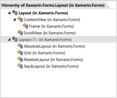 xamarin view layout arranging views with xamarin forms layout